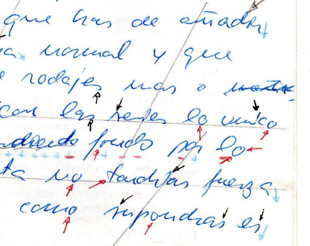 Antigrafología La sumisión