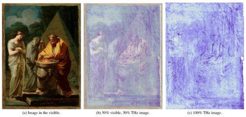 Identificada con radiación THz una firma en una obra atribuida a Goya
